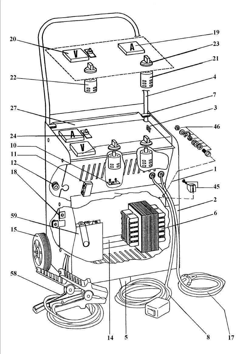 Ersatzteile der Kategorie Ersatzteile Zeichnungen Einhell Autozubehör