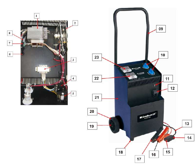 ersatzteil schubb gel f r batterie ladeger t einhell bt bc 150 pos 009 19 20. Black Bedroom Furniture Sets. Home Design Ideas